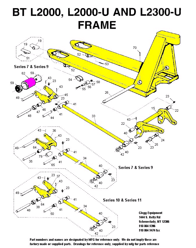 Multiton Pallet Jack Parts Diagram